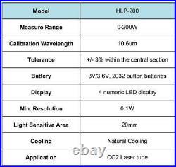 CO2 Laser Tube Handheld Power Meter 0-200W for Laser Engraving Cutting Machine